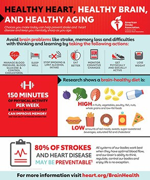 May is Stroke Awareness Month